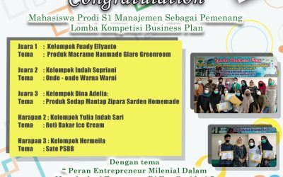 FEB UNIDHA Laksanakan Kompetisi Business Plan